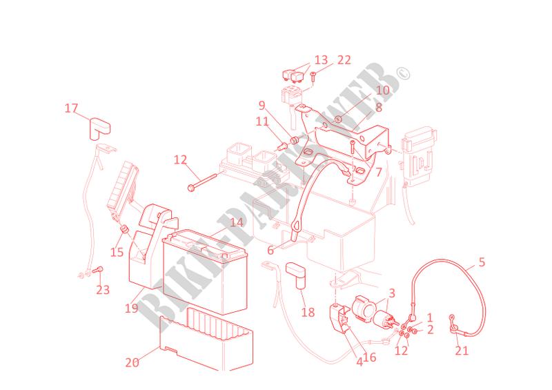 wiring diagram ducati fuse box diagram related ducati 998s pdf rh autonomia co
